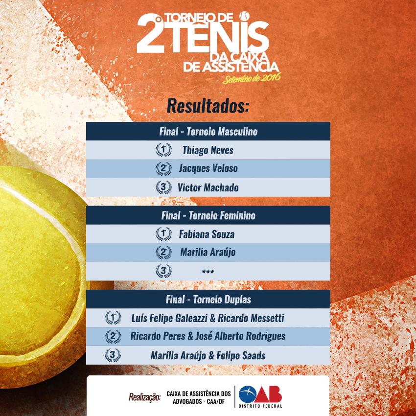 caa_tenis_resultados850x850